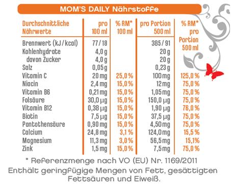 NUK MOM's Daily Nährstoffe